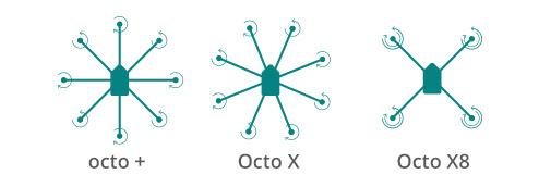 baza-wiedzy_budowa-drona_octocopters