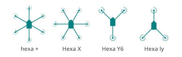 baza-wiedzy_budowa-drona_hexacopters